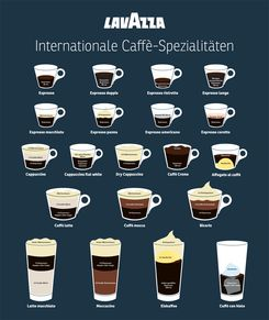 LavAzza: Internationale Caffè-Spezialitäten